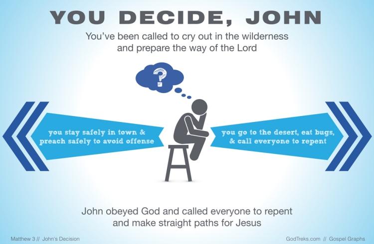 GodTreks_Decisions_John_Matthew3_994x650
