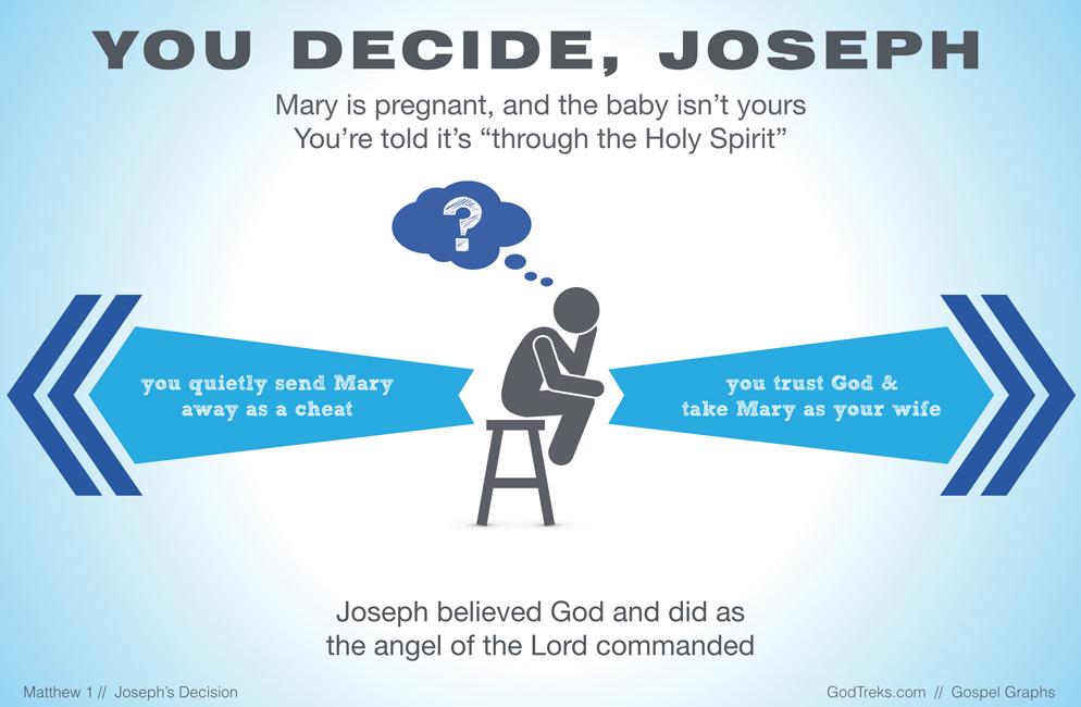 GodTreks_Decisions_Joseph_Matthew1_994x650