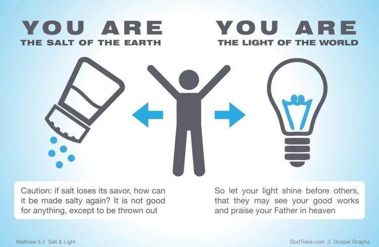 GodTreks_Salt-and-Light_Matthew5_994x650